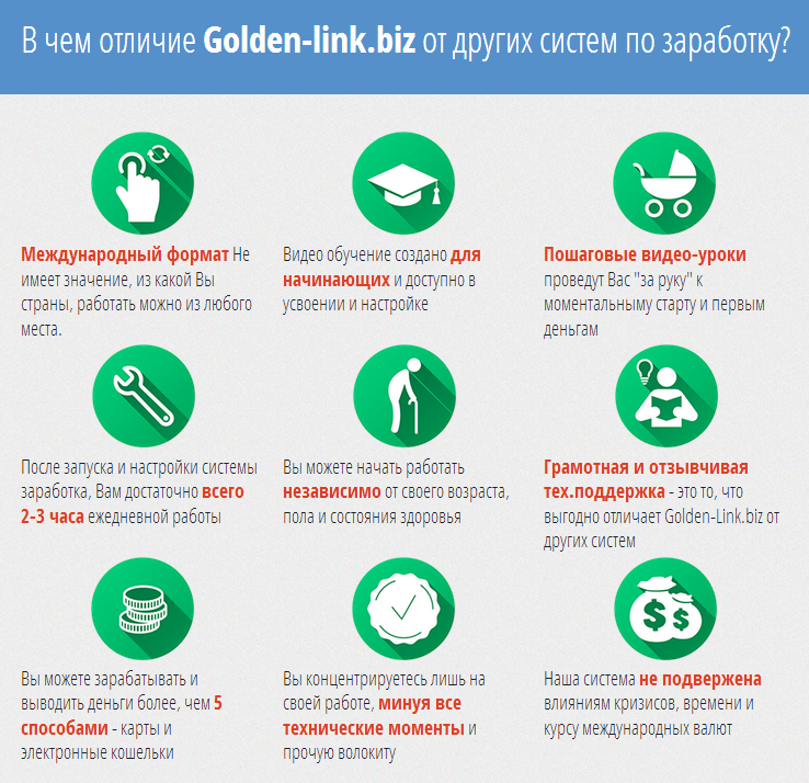 Отличие системы Golden-link.biz от других систем